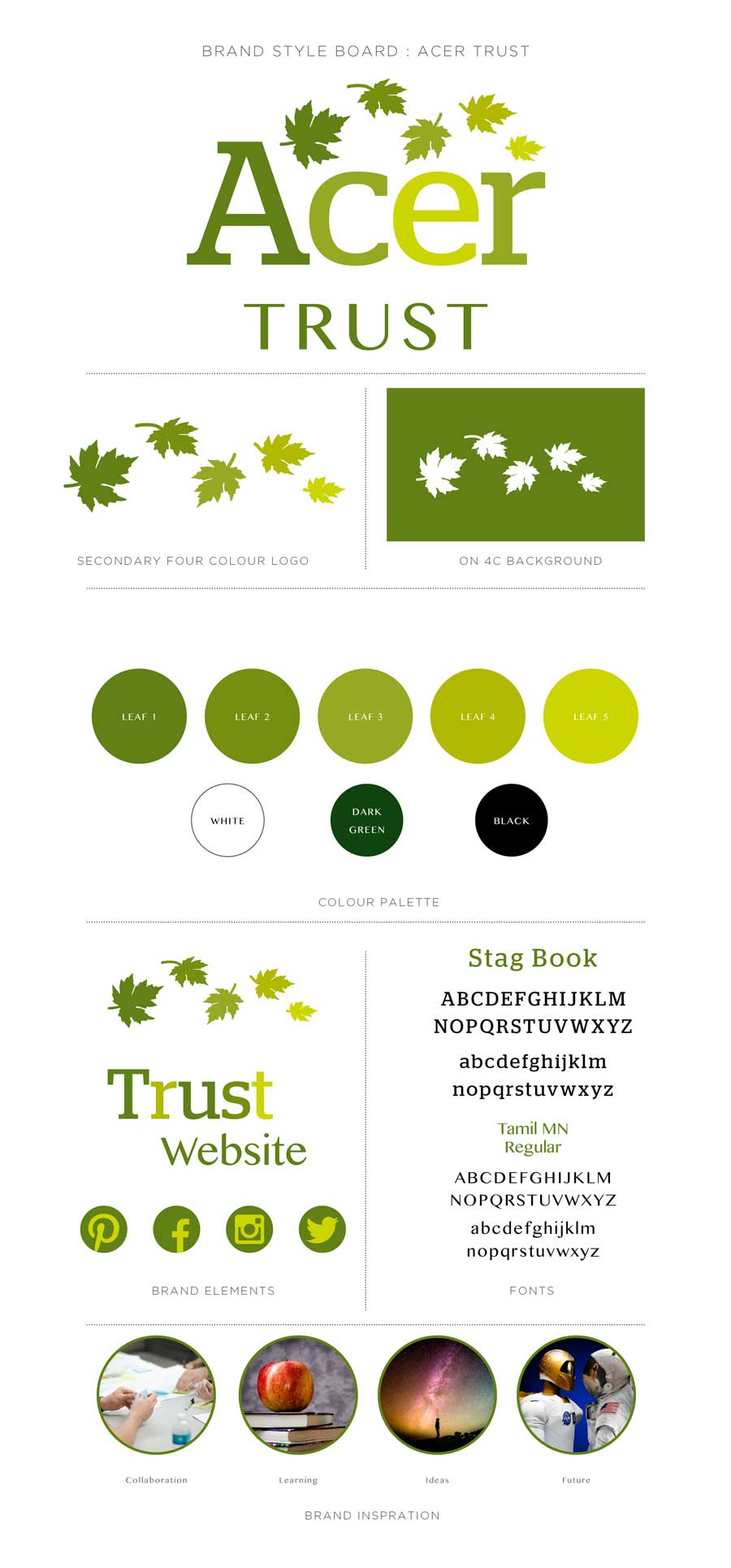Acer-Trust-1-page-Guide-for-web